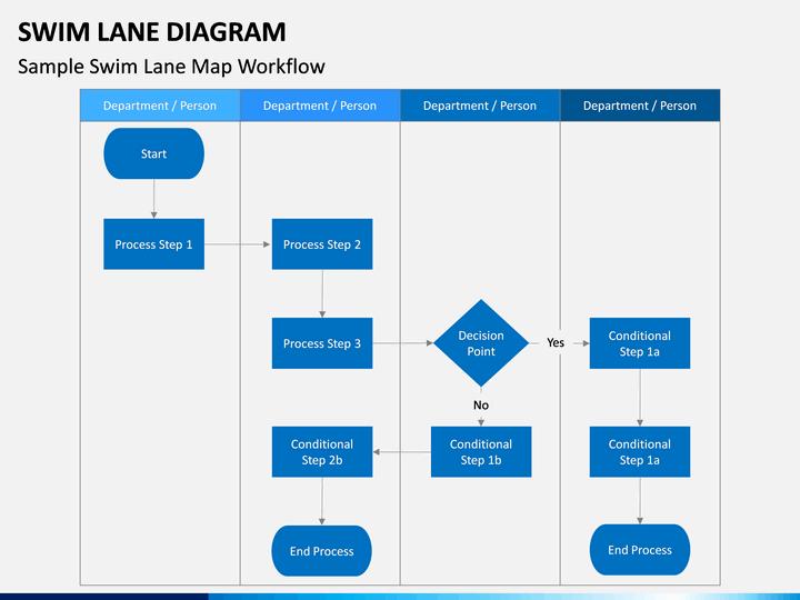 swim-lane-slide4