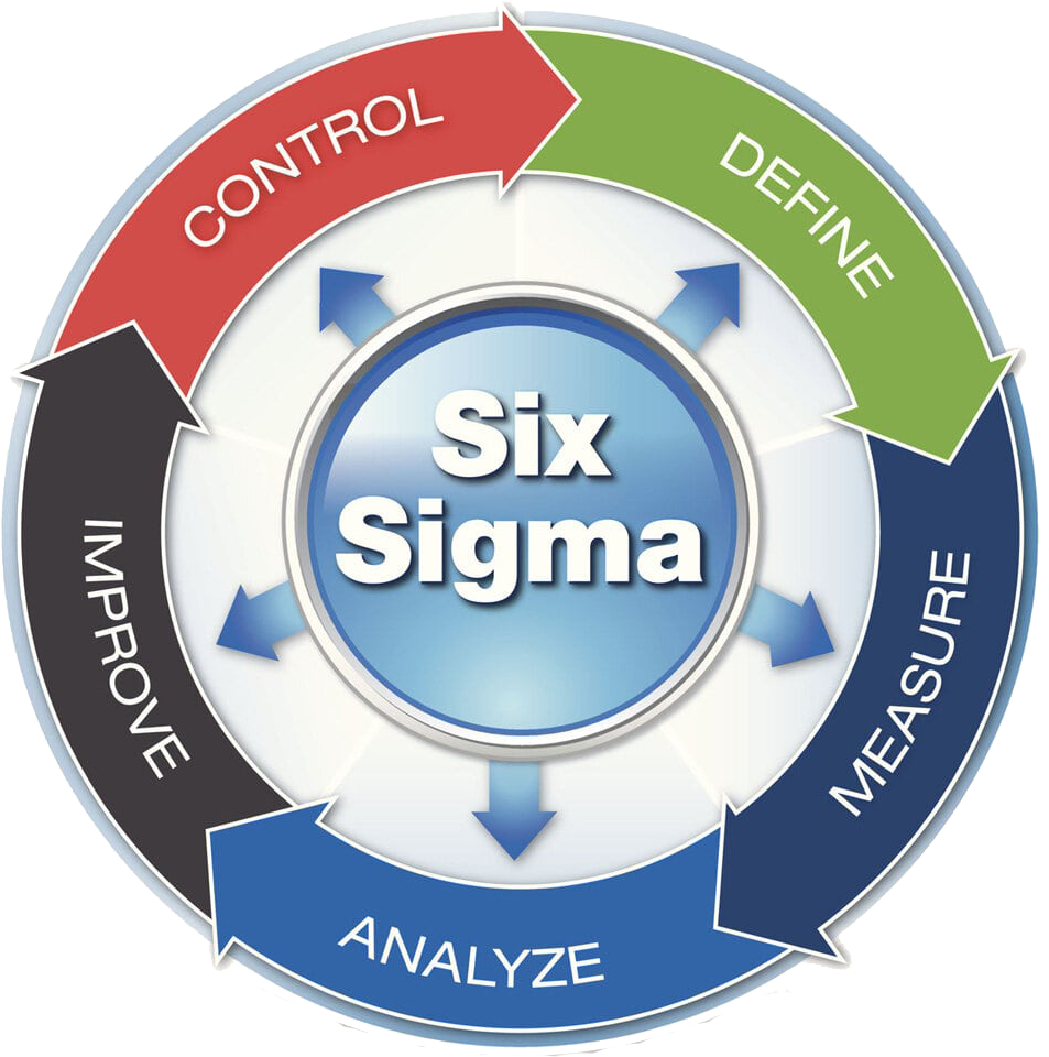 1280-504709563-colorful-six-sigma-diagram